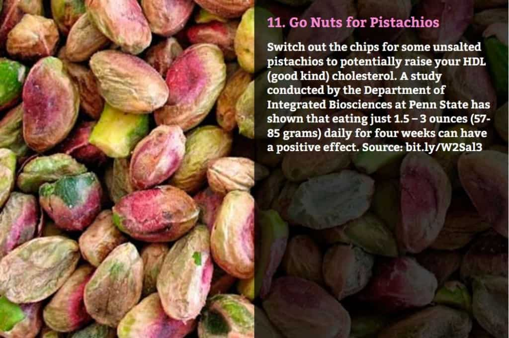 Go Nuts for Pistachios. Switch out the chips for some unsalted pistachios to potentially raise your HDL (good kind) cholesterol. A study conducted by the Department of Integrated Biosciences at Penn State has shown that eating just 1.5 – 3 ounces (57-85 grams) daily for four weeks can have a positive effect. Source: bit.ly/W2Sal3