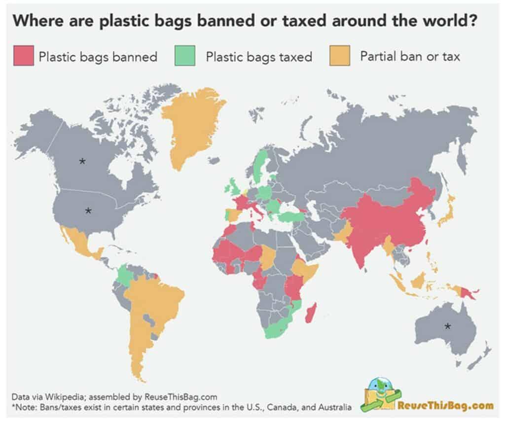 plastic bag use