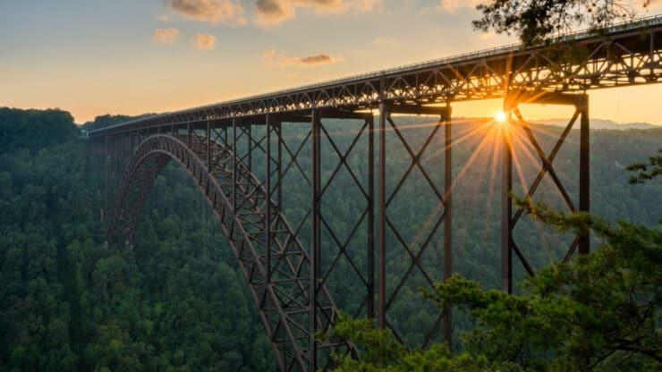 West Virginia Aging Resource